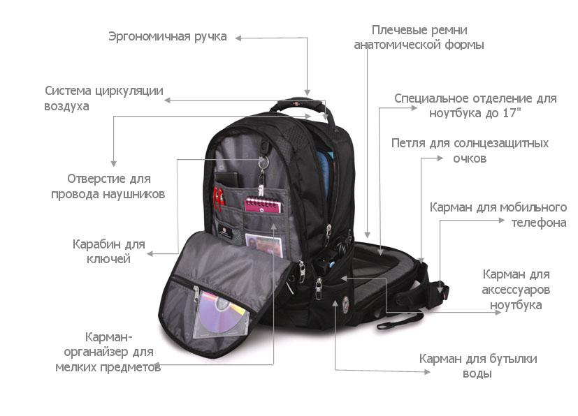 Идеальный велорюкзак рюкзак ducati 33х50х10см 01040147